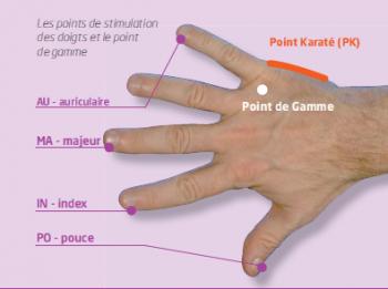 eft-la-methode-simplifiee-2.png